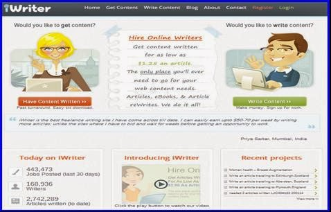 Top article writing sites