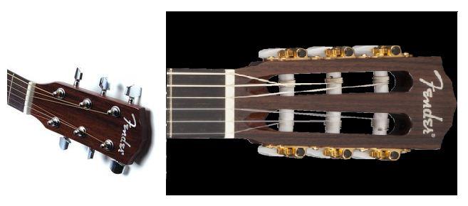 dau dan guitar