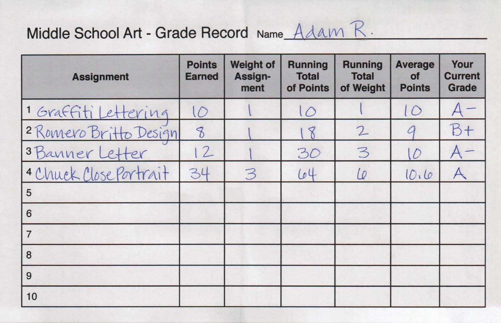 Grading Rubric For Middle School Art Teachkidsart