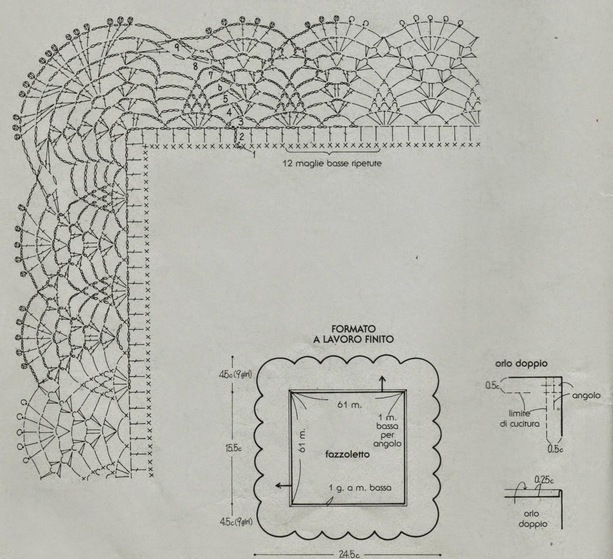 Famoso lo spazio di lilla: Schemi di bordi crochet con angoli, utili per  CJ83