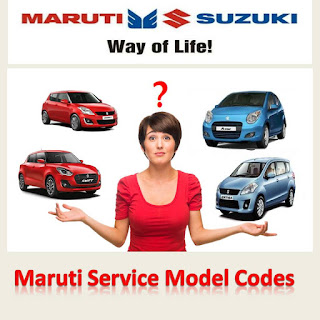 Service Model codes
