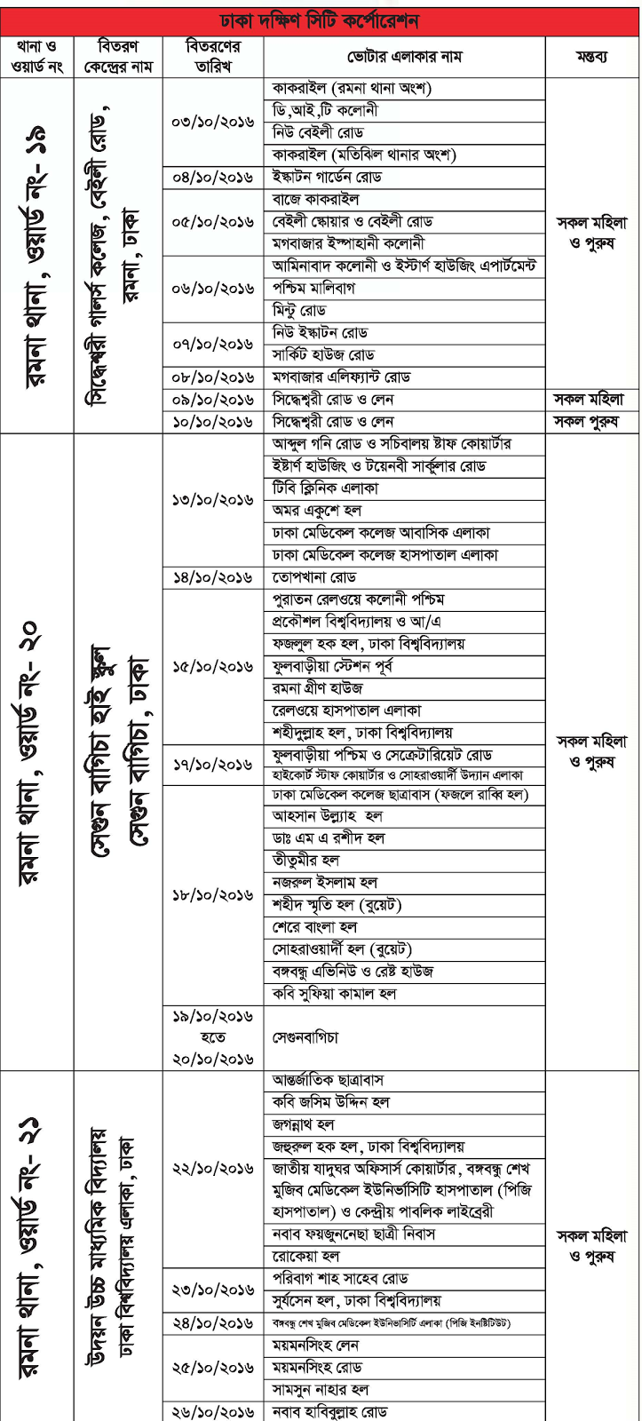 Dhaka-South-City-Corporation--Smart-NID-How-To-Collect-Distribution-Schedules-Informations-Bangladesh.png