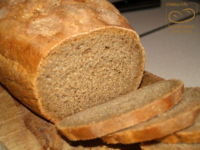 Pikantny chleb z kawą i chili