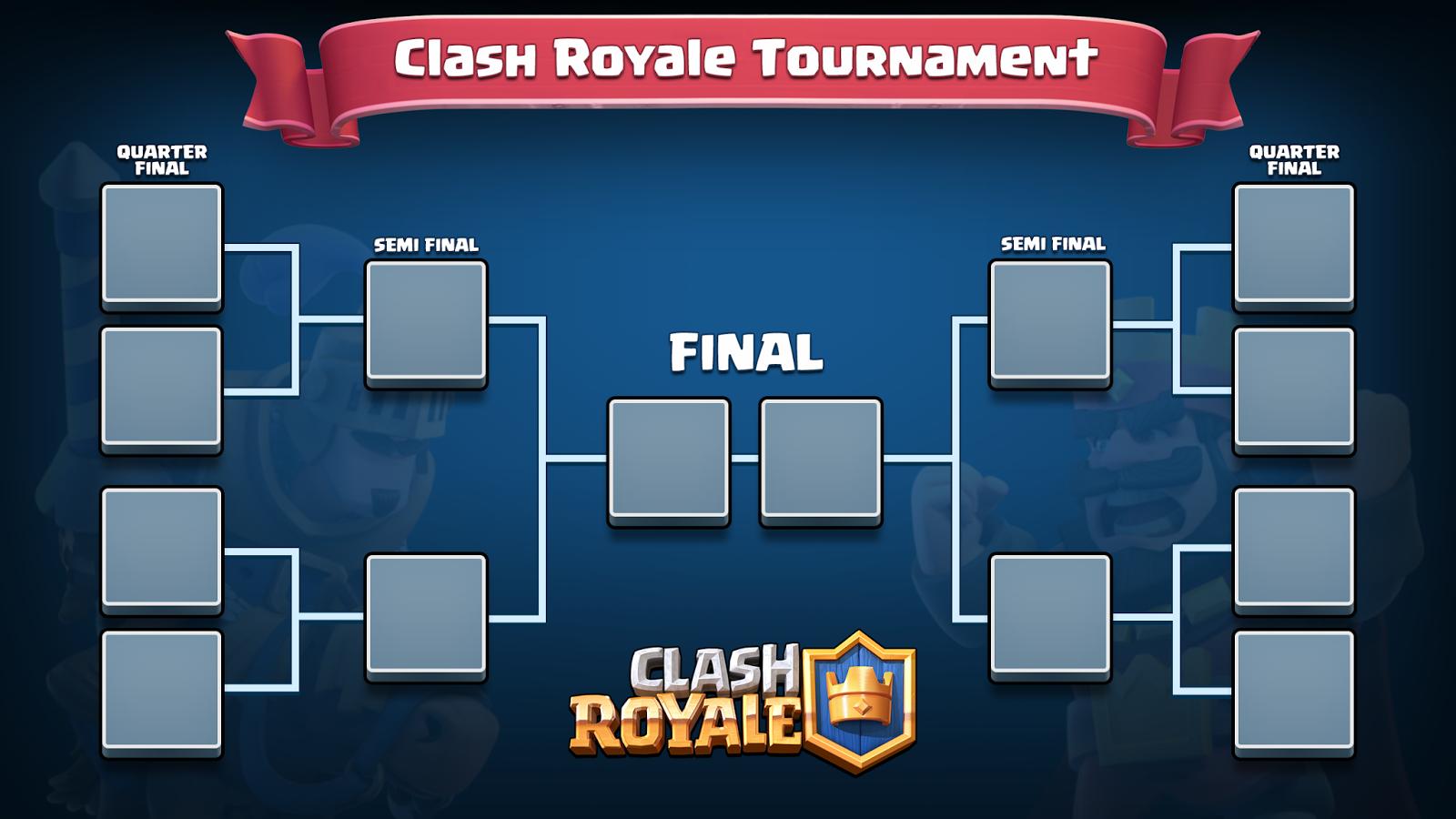 Tabela Torneio de Clash Royale