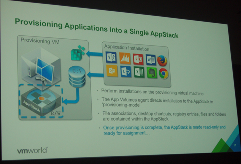 VMWorld 2015 Barcelona virtual apps