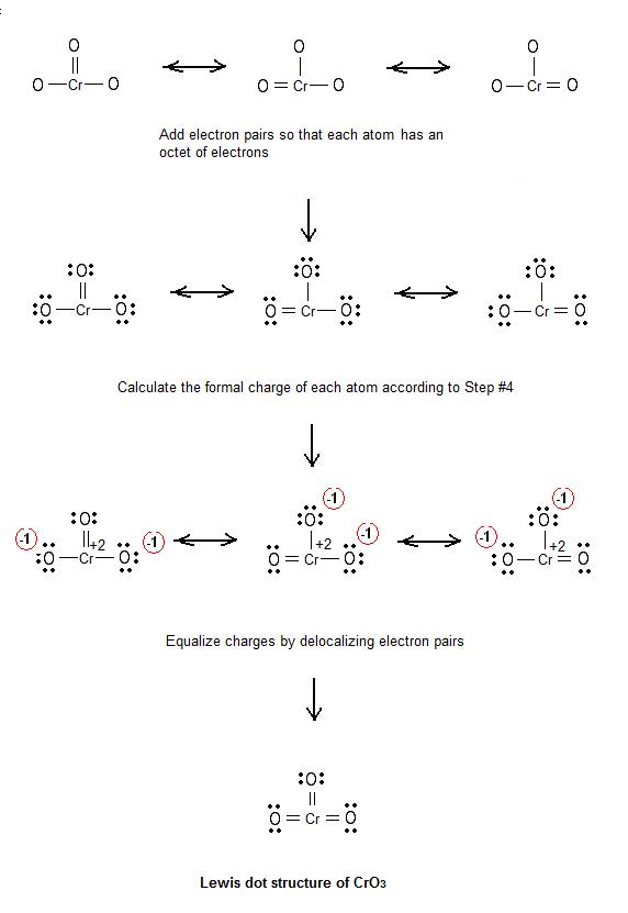 Dot Structure Of Chromium Trioxide Cro3 Chemistry Net