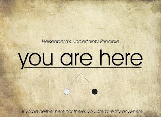 مبدأ عدم اليقين لهايزنبرج – Heisenberg Uncertainty Principle