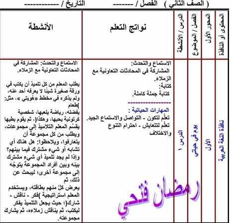 تحضير منهج اللغة العربية الجديد تواصل للصف الثانى الابتدائى ترم أول 2020 أ. رمضان فتحى