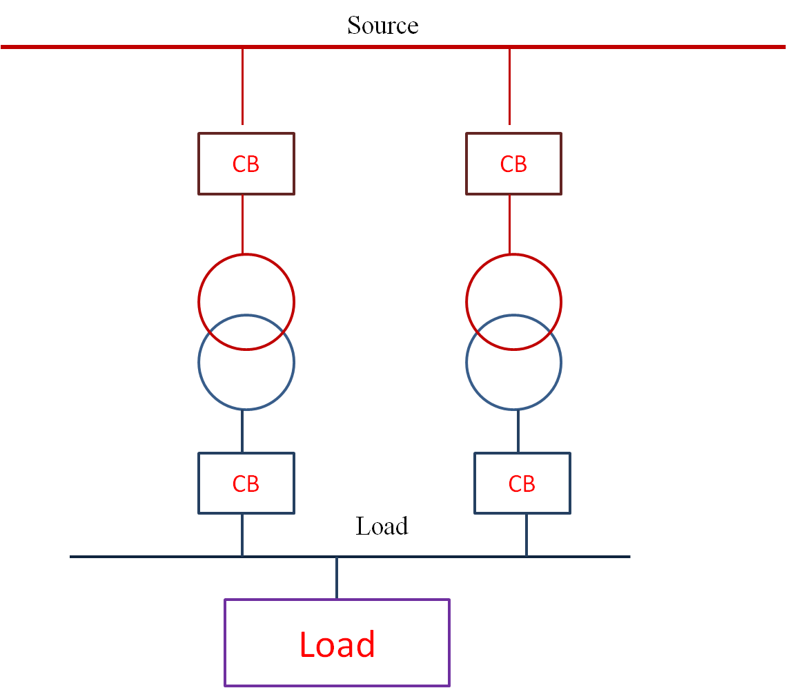 Whether for parallel operation of transformers impedance