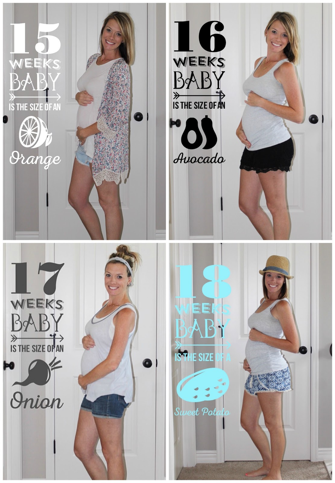 4 months pregnant size of baby
