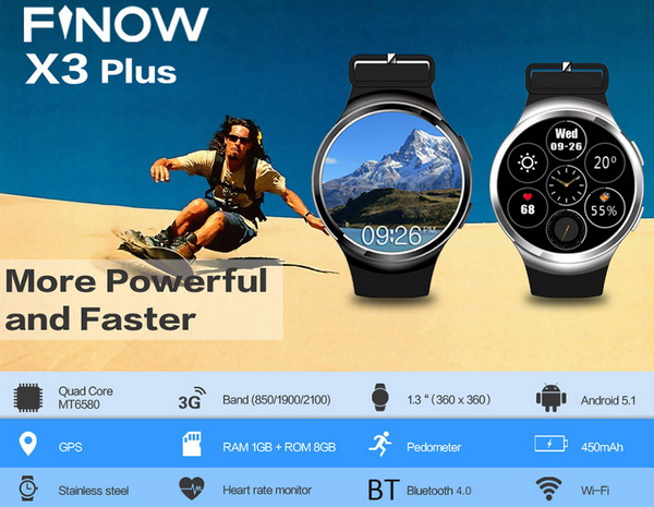 Download Finow X3 And X3 Plus Smartwatch Stock Firmware