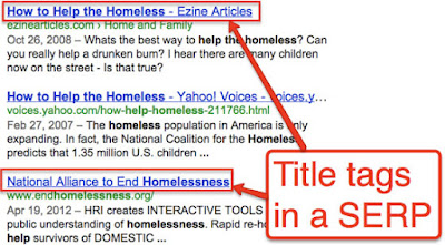 Title Tags in SERPs
