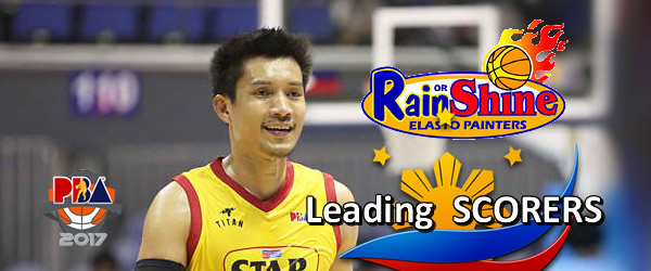 List of Leading Scorers: Rain or Shine Elasto Painters 2016-2017 PBA Philippine Cup
