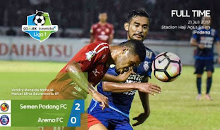 Semen Padang Bekuk Arema FC 2-0 #Liga1