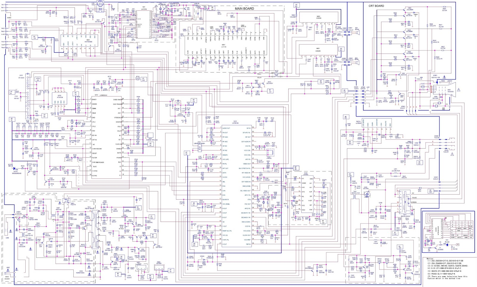 hight resolution of color tv circuit diagram for 14 inch 21 inch and 20 inchcolor tv circuit diagram