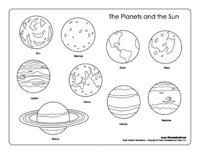 dibujo planetas para colorear