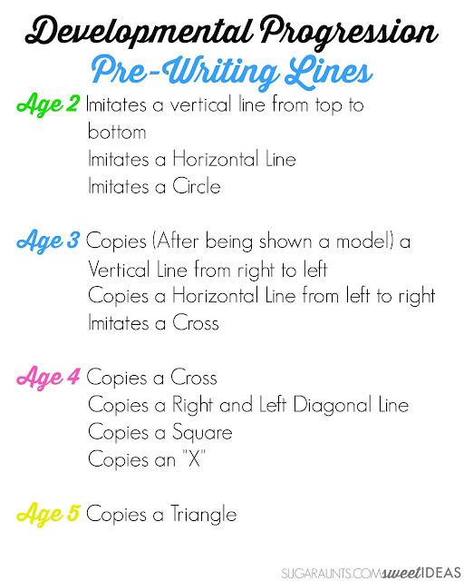 Prewriting Handwriting  and developmental progression of lines