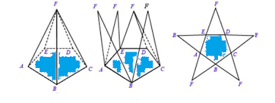 Berikut ini adalah pembahasan lengkap tentang jaring Jaring-jaring Limas Segiempat, Segilima dan Segienam