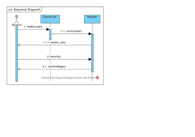 Casey weekly hw10 chapter 5 55 develop a sequence diagram showing the interactions involved when a student registers for a course in a university ccuart Choice Image