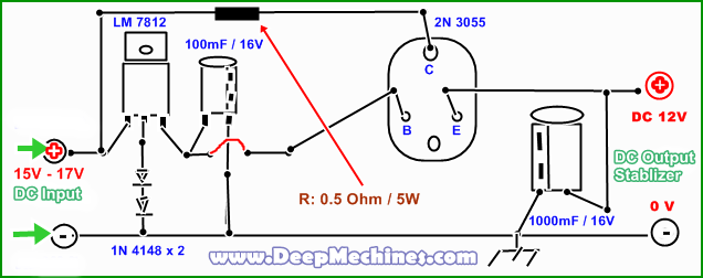 Belajar Merakit Adaptor sederhana dengan Stabilizer