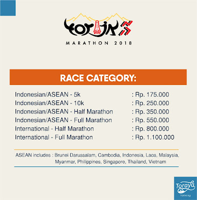 toraja marathon 2018 race category