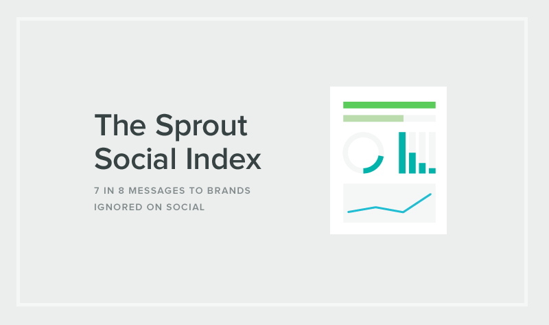 Social Customer Care More Critical Than Ever - #infographic