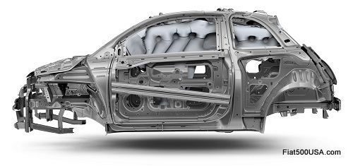 Fiat 500 interior dimensions
