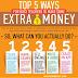 20 Best Ways to Make Money Online from Home