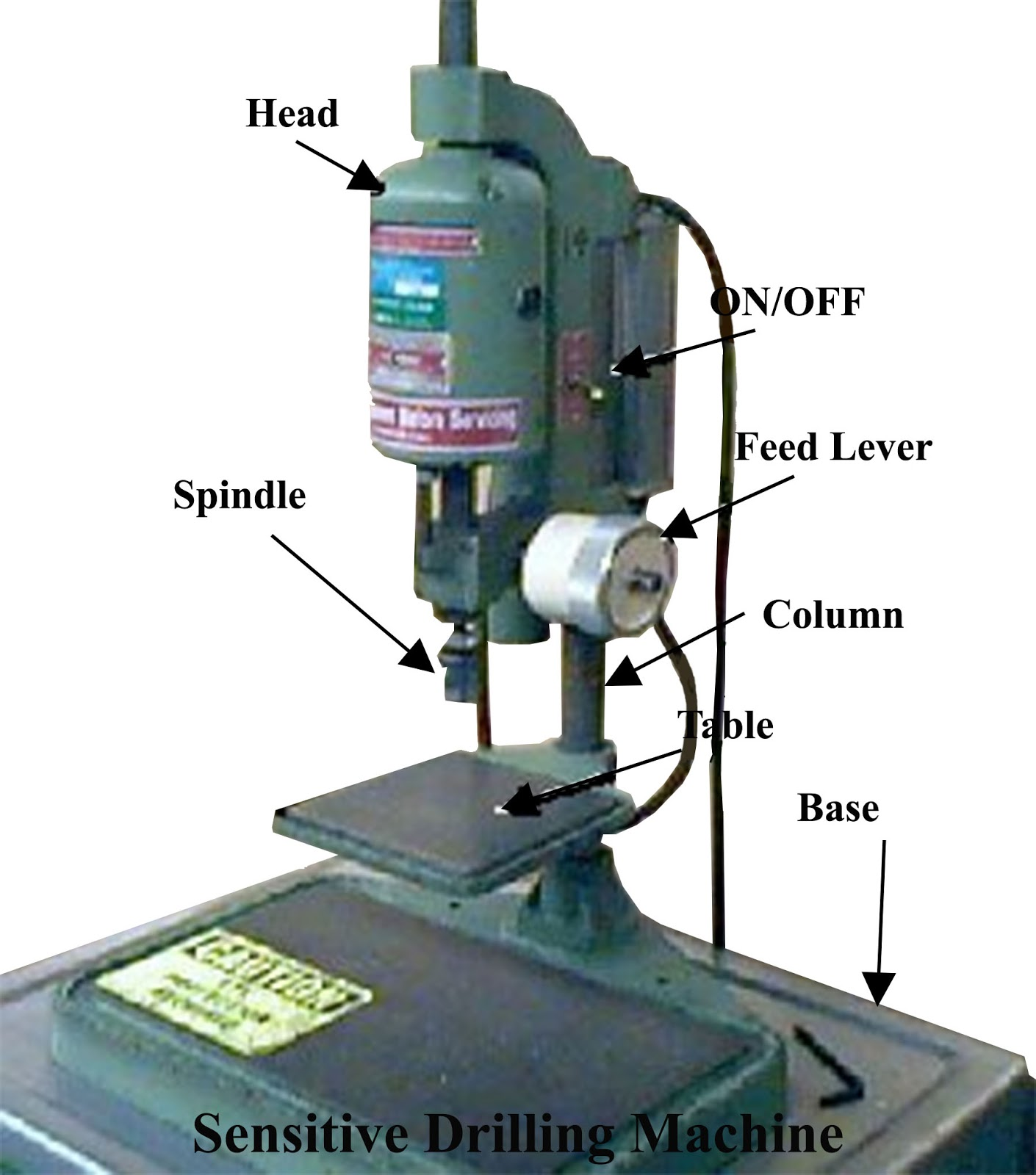 What are the types of Drilling Machines available? - Q Hunt