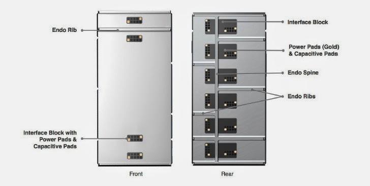 Prototype  modular smartphon,  smartphone google, modular smartphone , modular smartphone google,Prototype modular, smartphone modular