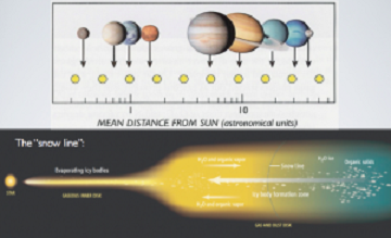 Finding other Earths: the chemistry of star and planet formation