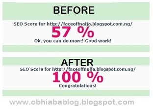 Blogspot Blog 100% SEO Friendly