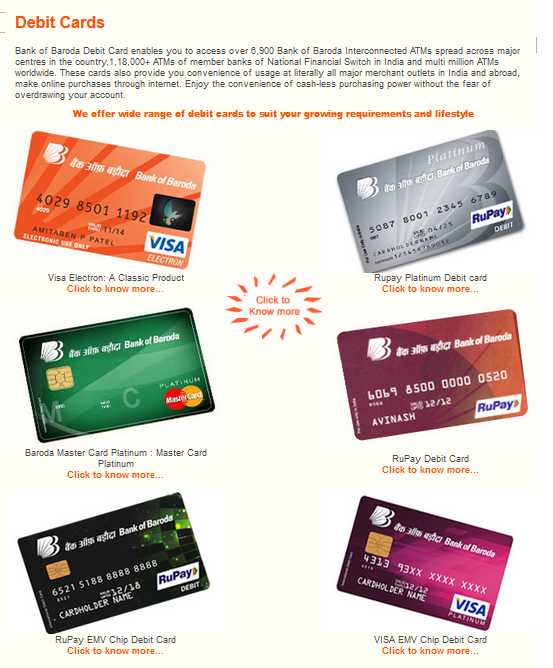 bank of baroda rupay debit card charges