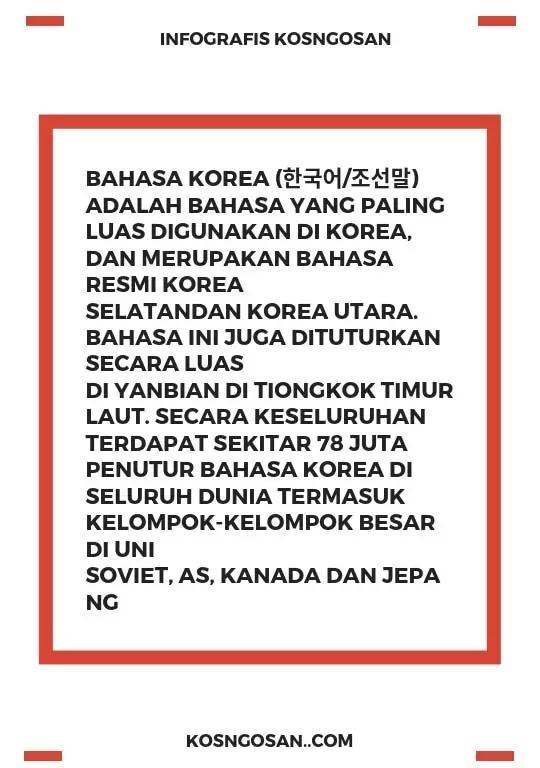 infografis bahasa korea