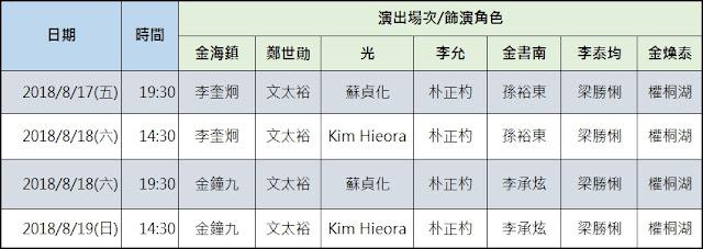 《機智牢房生活》小迷糊李奎炯首次來台公演韓國原創音樂劇《光的來信》