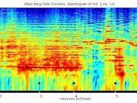 Teknik Forensik Audio dengan Menggunakan Pitch, Formant, dan Spectrogram untuk Analisa
