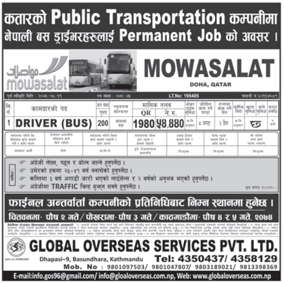 Jobs in Qatar for Nepali, Salary Rs 54,440