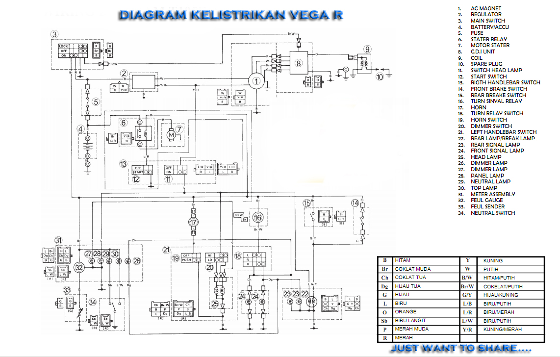 DIAGRAM] Yamaha Vega Force Wiring Diagrams FULL Version HD Quality Wiring  Diagrams - ACSPORTSMOUTH.HOBBYSHOP-GOSSERT.DE