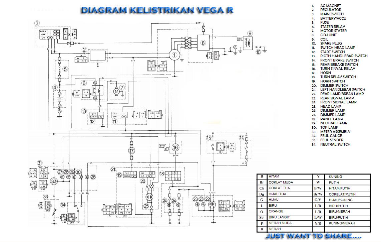 Coba Keju: Diagram Kelistrikan Yamaha Vega R