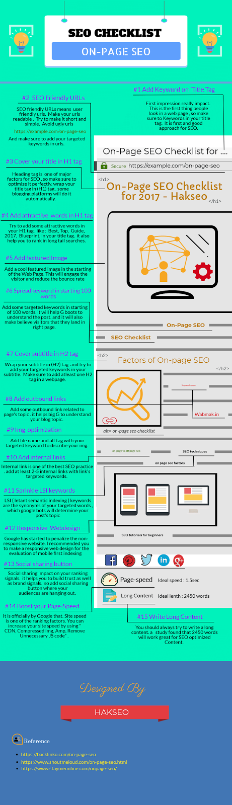 infographic of on page seo