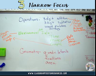 Narrow math standards down when students create their own math games.
