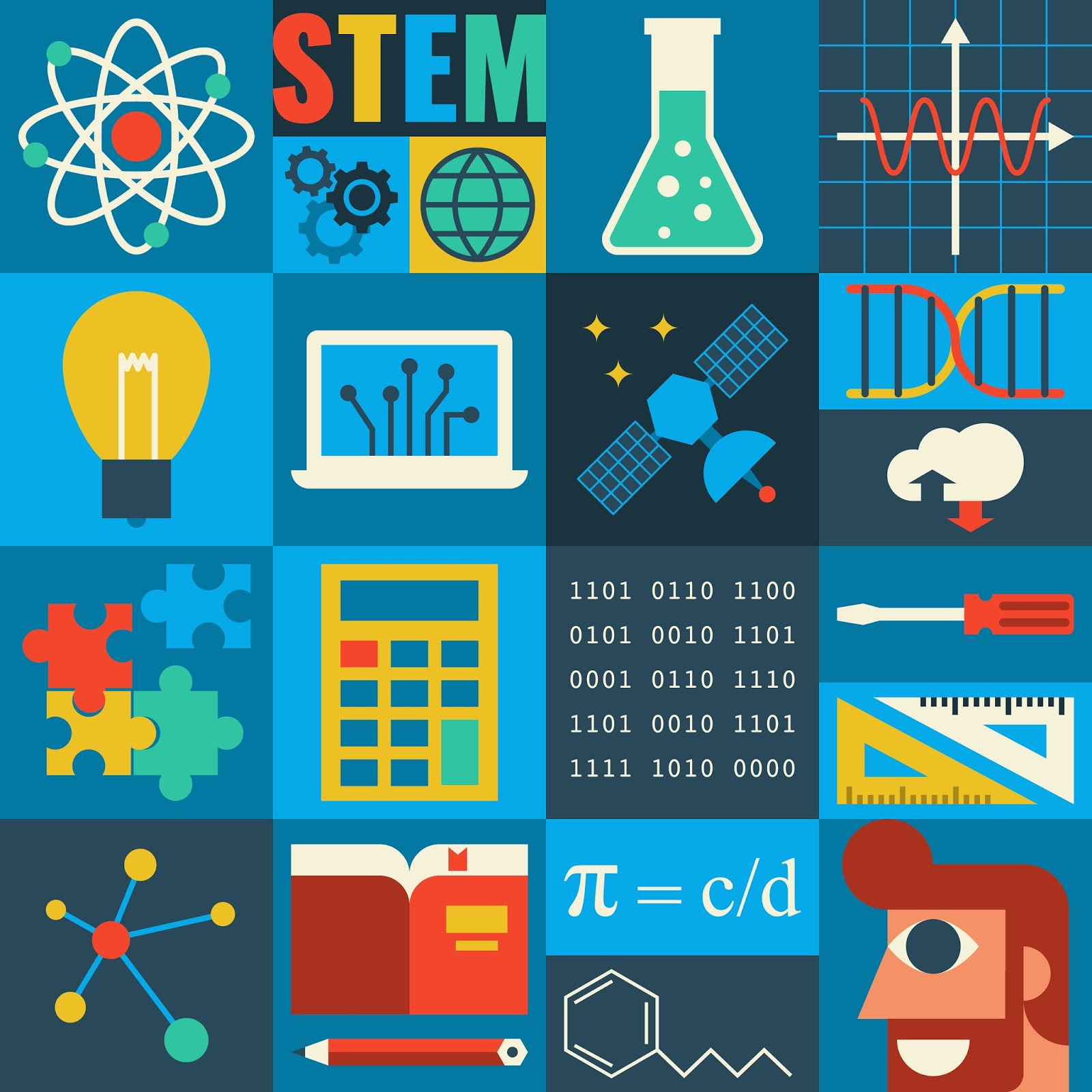 Stem Classroom: Share It! Science : 30+ Science, STEM And NGSS Teaching