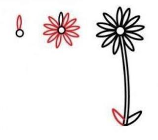 Cara menggambar bunga Daisy