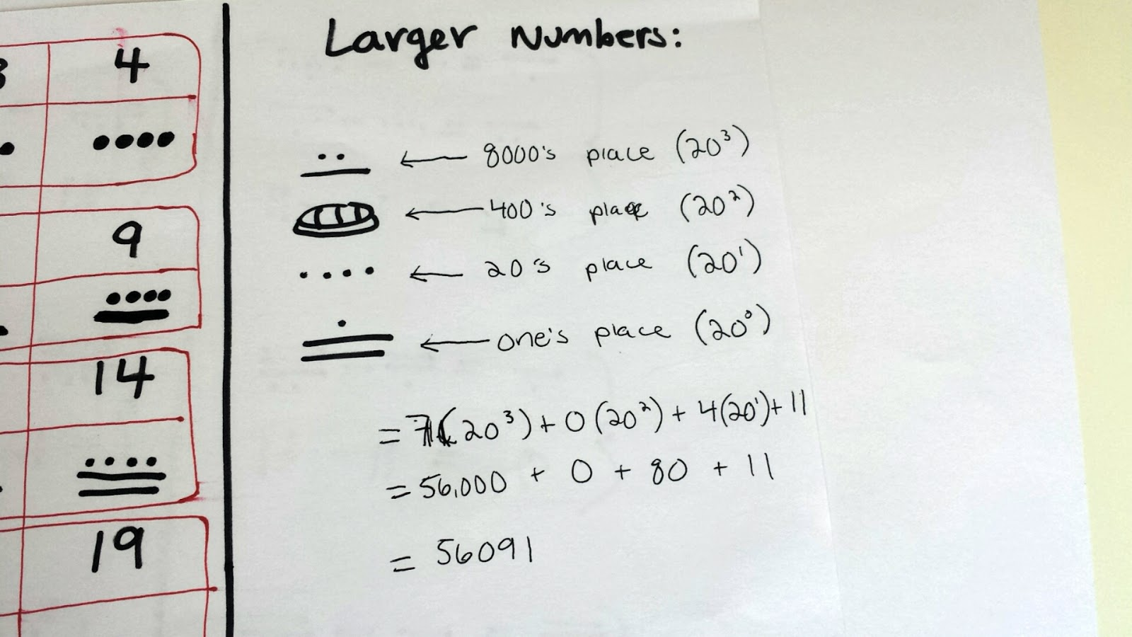 Mayan Math Word Problems
