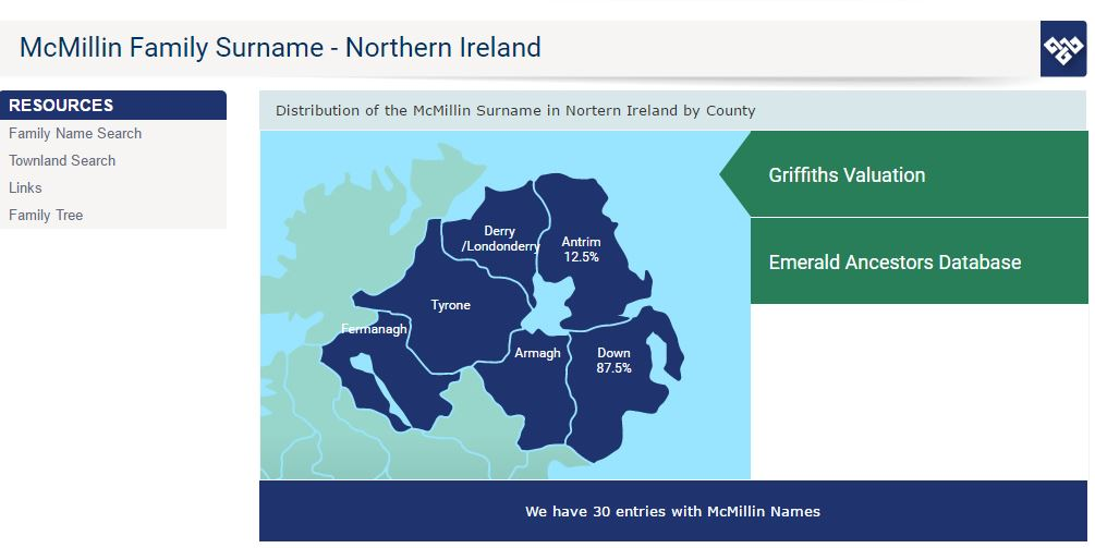 The McMillin's of Clan MacMillan on