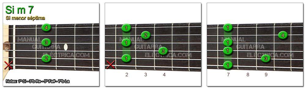 Acordes Guitarra Si menor Séptima - B m 7
