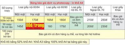dịch vụ photocopy giá rẻ