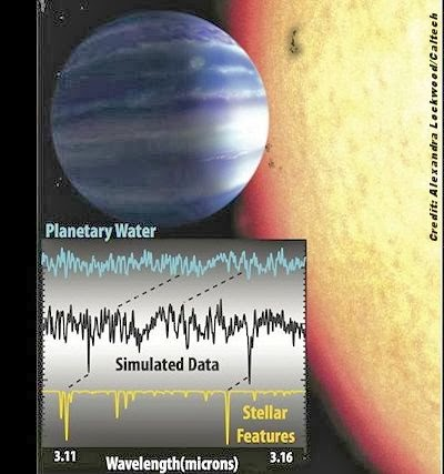 Water Discovered on Nearby Alien Planet