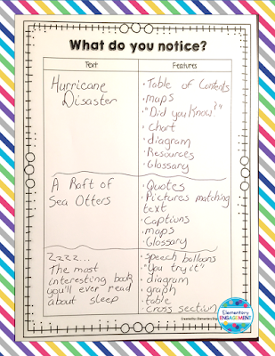 This free form is great for introducing text features to your students.