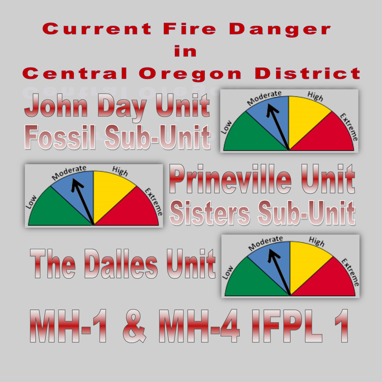 Over The Last Few Weeks Cooler Temperatures And Increased Precipitation Has Reduced Fire Danger Throughout Lands Protected By Oregon Department Of